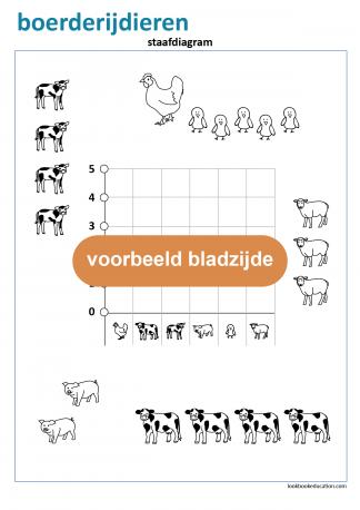 11_Werkblad_boerderijdieren_staafdiagram