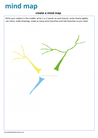 Worksheet Mindmap Template